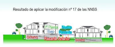 Después: Subida de la rasante, incremento de la altura de la nueva edificación