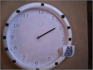 Como ense ar la hora a personas con t e a con reloj - Reloj pegado pared ...