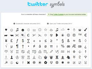 simboli twitter