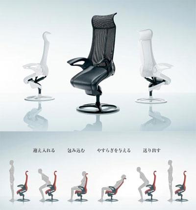ergonomia de una silla