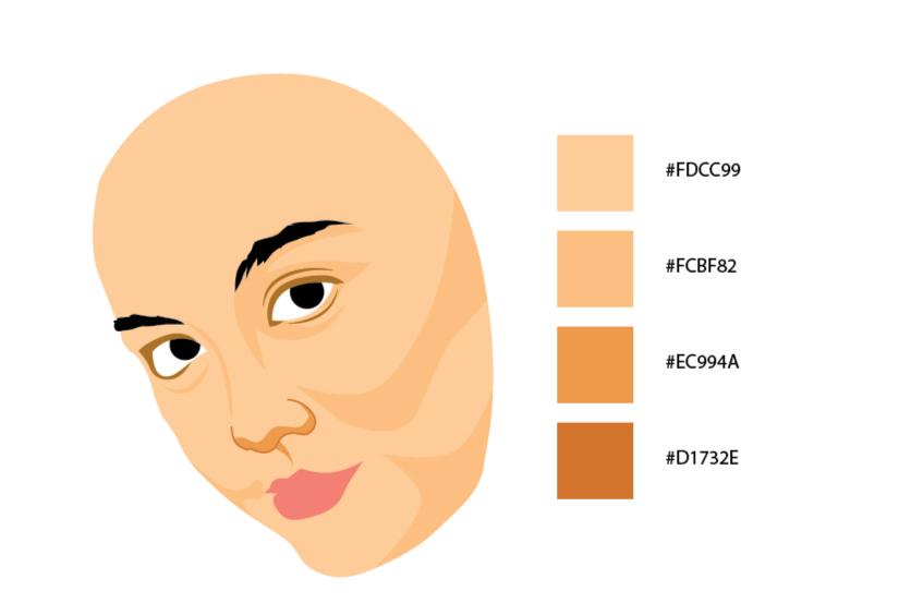 Gambar Vector Wajah di Illustrator | desainstudio