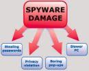 antispywares