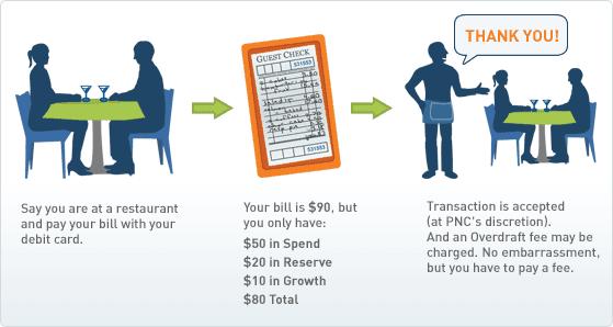 Credit Card Plans: June 2010