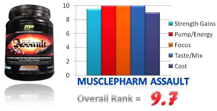 MP-Assault-chart2.png