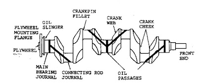 sketch of a crankshaft