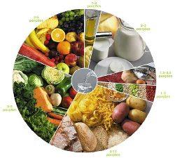 suplementos naturais para ganho de massa muscular
