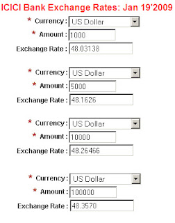 Icici bank forex exchange rate