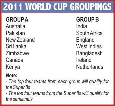 icc world cup cricket trophy. Cricketworldcuptrophypage