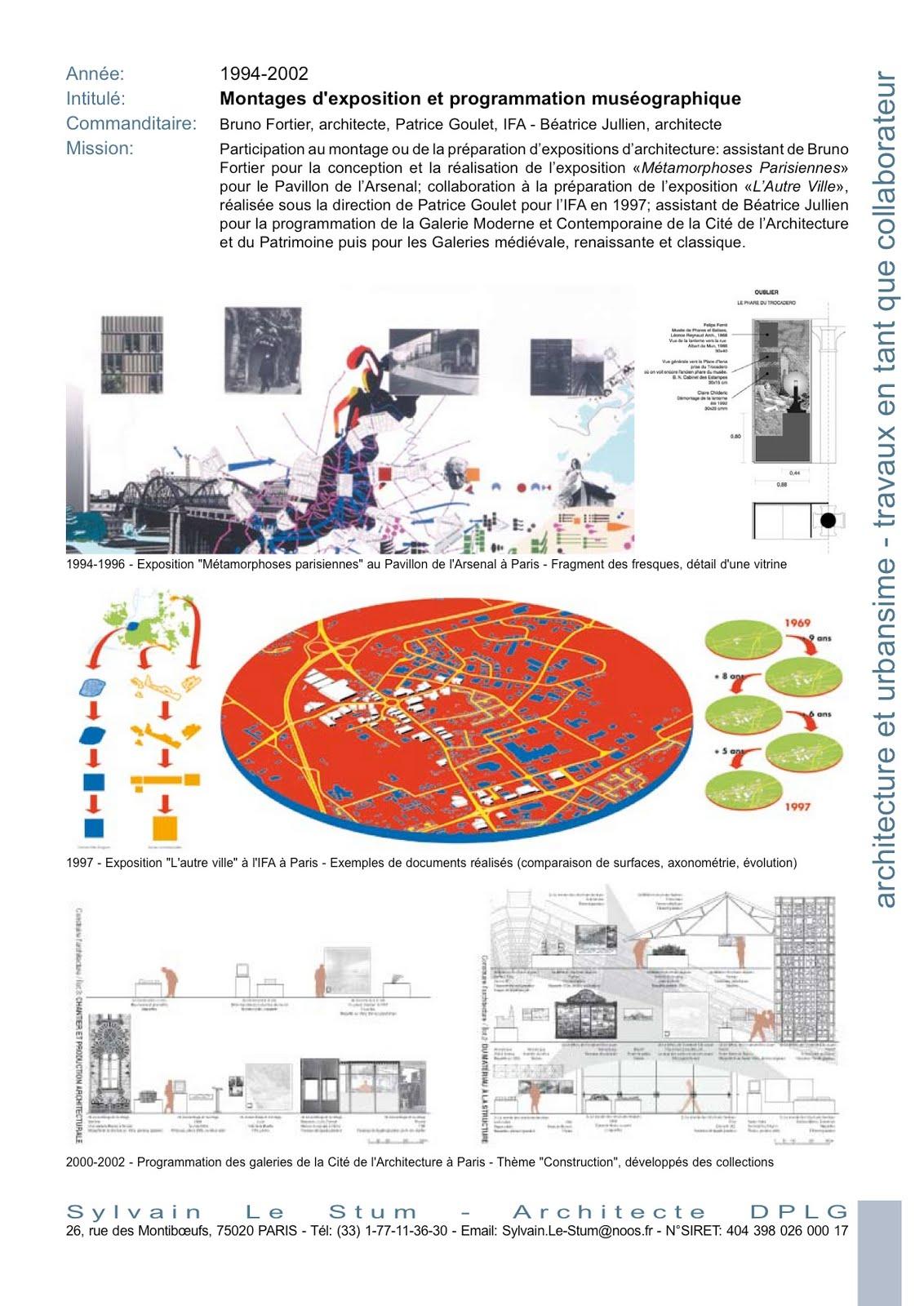 Sylvain le stum architecte 11 01 2009 12 01 2009 for Collaborateur d architecte onisep