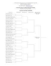 Current 2008 CHSAA 5A Football Brackets