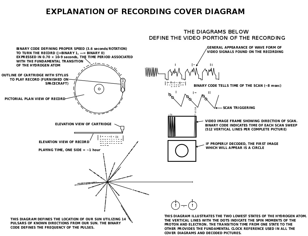 voyager 1 golden record - photo #24