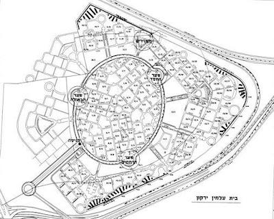 בית עלמין ירקונים - בית קברות ירקונים