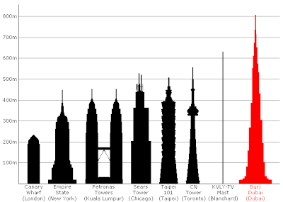 My architectural moleskiner burj khalifa the tallest for How many floors in the cn tower