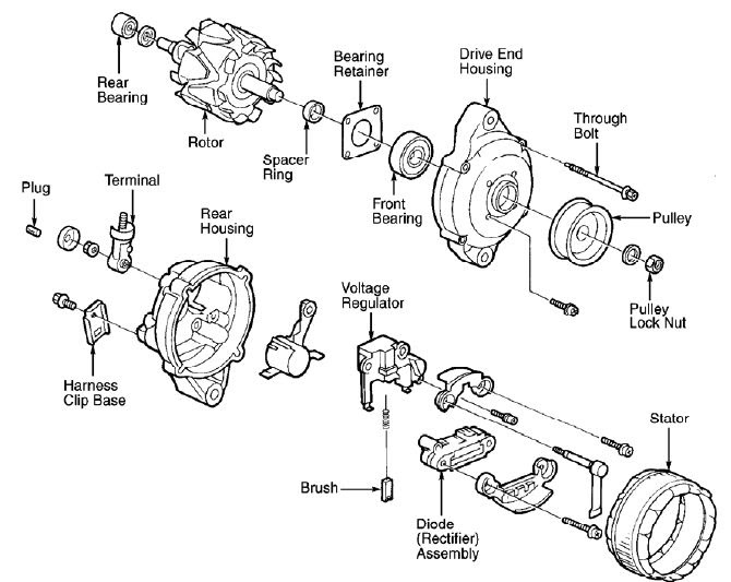 1997 honda civic ex generator part exploded view