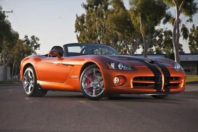 2010 Dodge Viper SRT10 Car Wallpaper