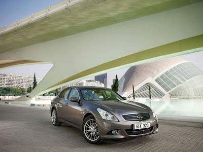 2010 Infiniti G37 Car Wallpaper