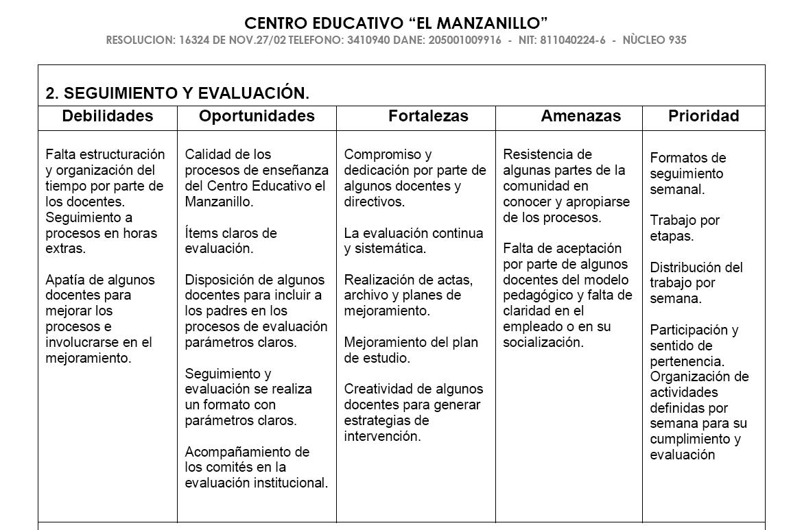 diagnostico situacional institucion educativo matriz foda: