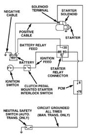 circuit and wiring diagram 2010 1997 chrysler town and country starting system component schematic diagram