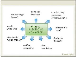 e-commerce ecommerce