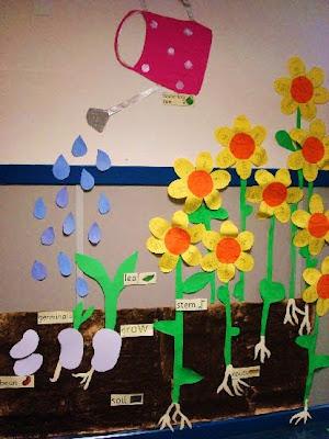Etiketler craft eğitim proje sanat etkinlikleri