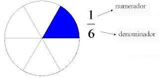 fraccionario3.jpg