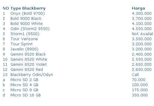 Daftar Harga Blackberry Terbaru 2011 Second Baru Bekas