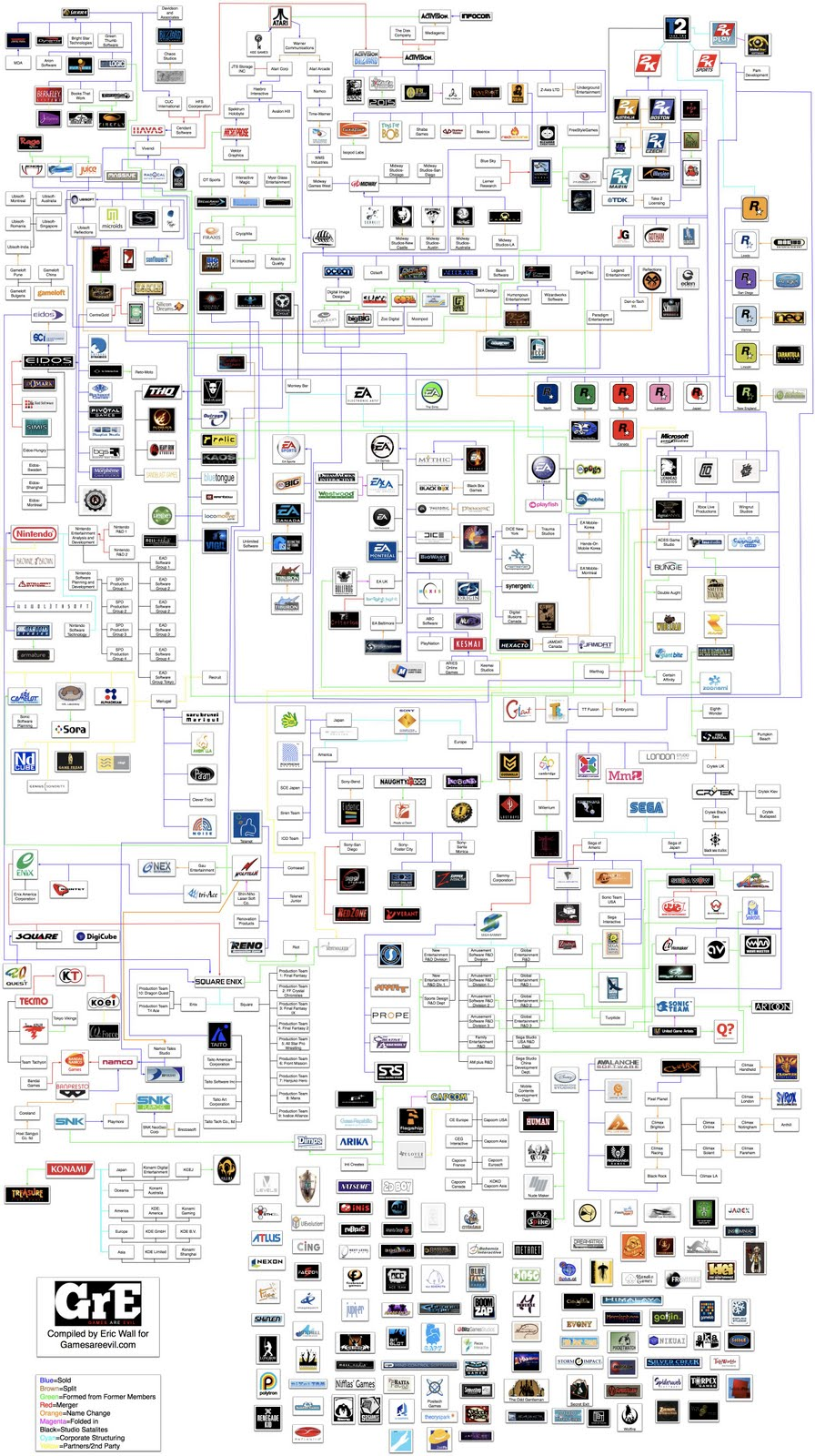 http://4.bp.blogspot.com/_JGgzOkYhIb0/S62Iqv8yApI/AAAAAAAAEMk/PbMqGP-UkYw/s1600/History-of-Video-Game-Development-Studios-Flow-Chart-2.jpg