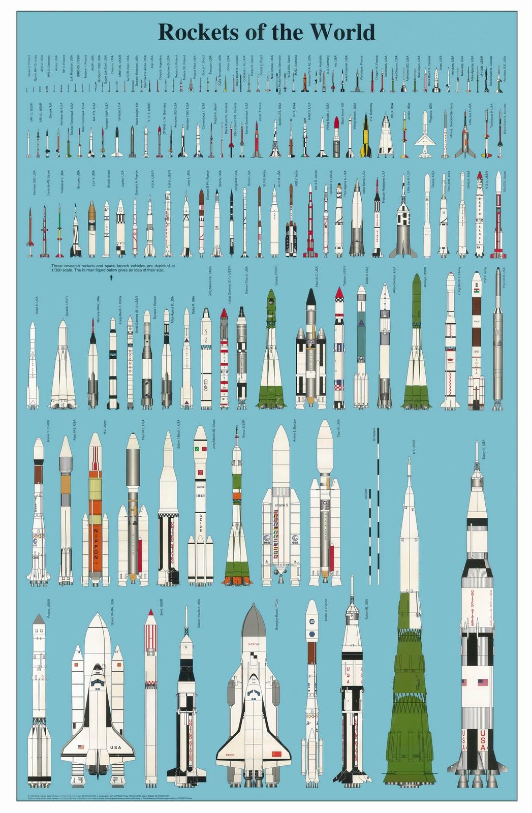 http://4.bp.blogspot.com/_JGgzOkYhIb0/TQJasx6gEwI/AAAAAAAAHgo/hnYA6uqRQfM/s1600/rockets1_sm.jpg