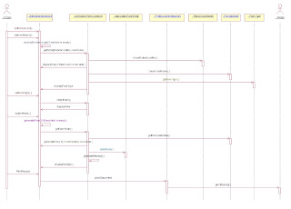 District collector officeinformation integration sequence diagram allocate case to employee ccuart Image collections