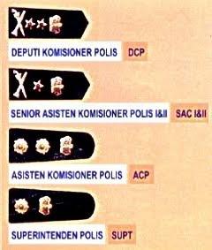 Gambar+pangkat+polis