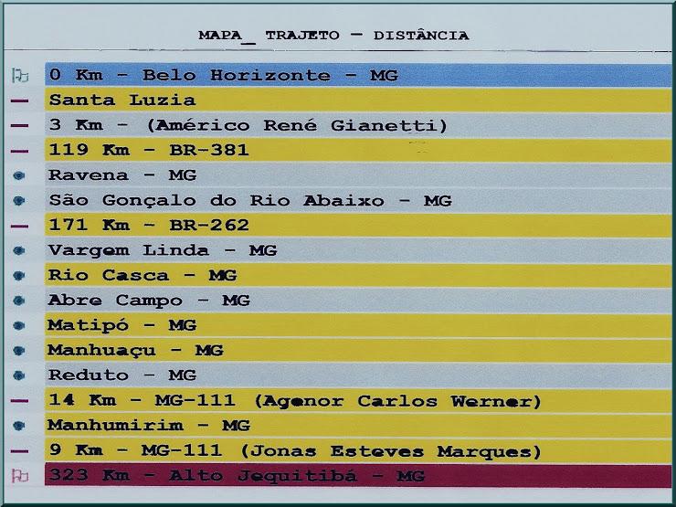 Mapa_Trajeto Bh - Aj