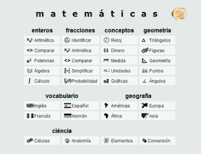 Para no perderse: Ejercicios de matemáticas