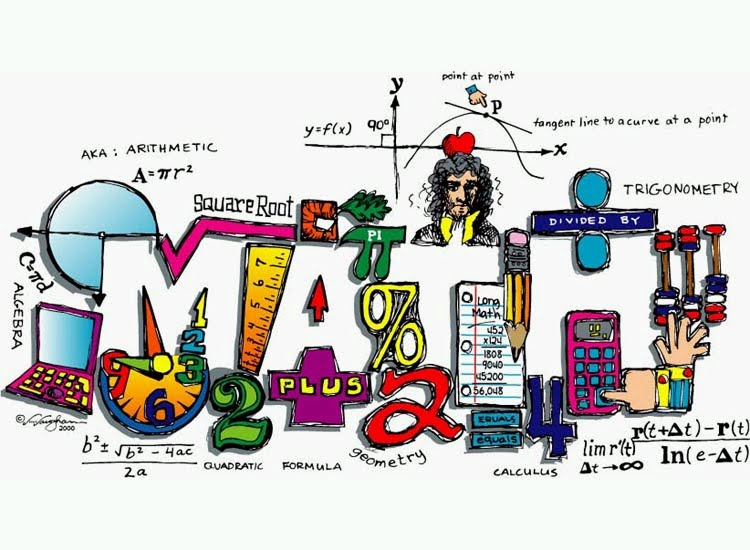Image result for math curriculum image