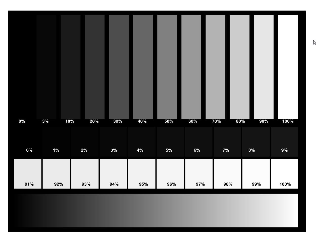 no debemos apreciar componentes de color en la escala continua del gris inferior ni en ninguna de las barras
