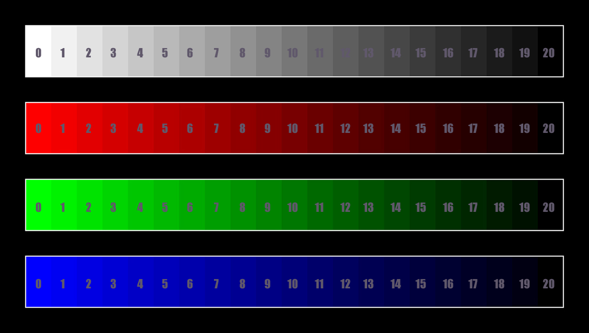 Calibrate your monitor for photography Six Important Aspects of Monitor Calibration You Need