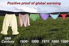 Küresel ısınma grafiği
