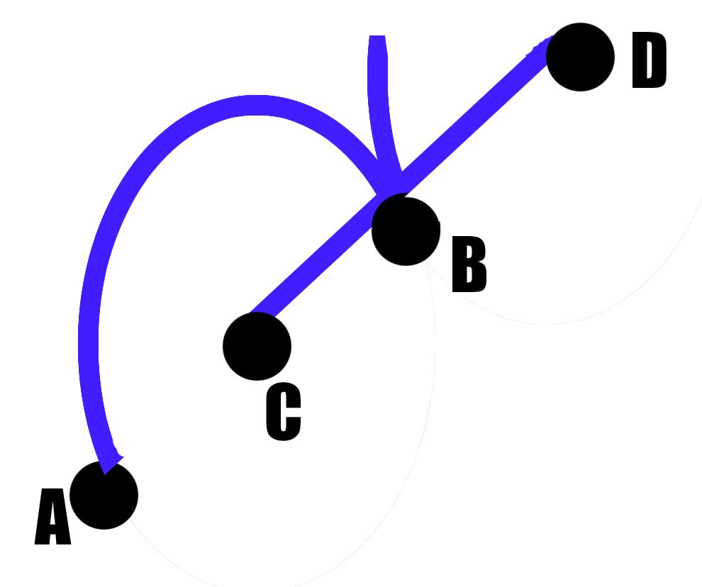 Munchkin Land Turkey Loop Stitch Explanation