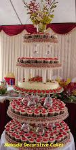 kek tingkat
