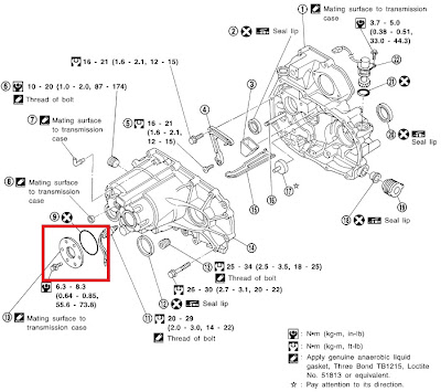 Yes the Proton Saga uses this same gearbox. Don't believe so? Check here.