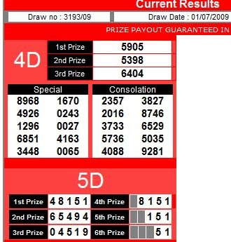 4D TOTO STC LOTTO Result Malaysia Online