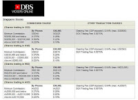 DBS+Vickers+Brokerage+Charge.JPG