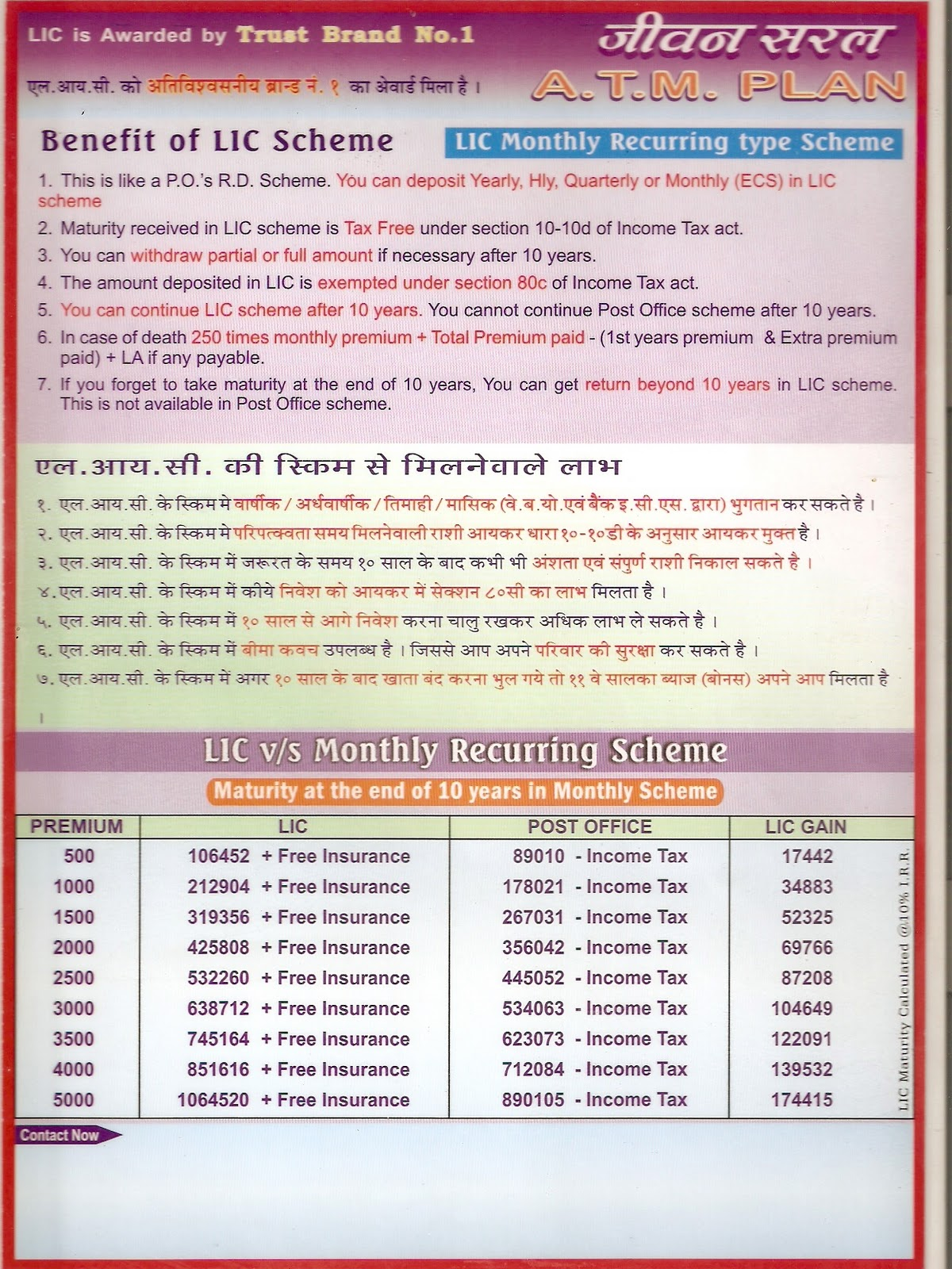 Tax Savings With LIC of India: Jeevan Saral - The best ...