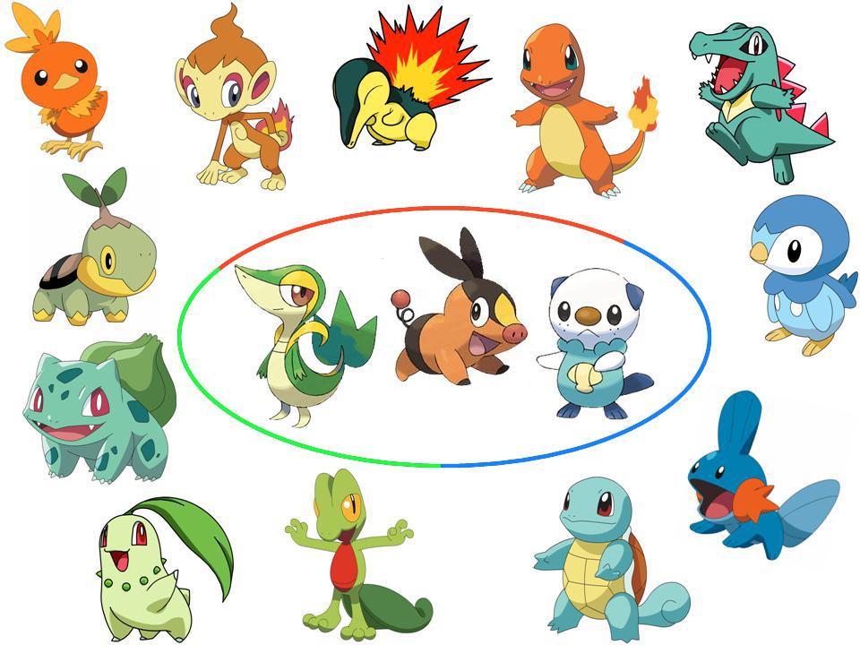 CONFIRMED: Pokemon Black and White Starter Evolutions Revealed!