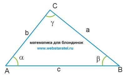 Треугольник, углы, стороны и вершина треугольника. Треугольник фото, картинка. Математика для блондинок.