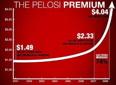[Pelosi+Premium.jpg]