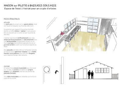 c me antoine r am nagement d 39 une cabane de p cheur en un espace de travail habitat pour un. Black Bedroom Furniture Sets. Home Design Ideas