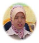 DG SURINAH  ABD KARIM