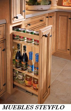 cocinas funcionales las cocinas de hoy deben contar con buena distribucin estilo y