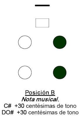 Análisis Acústico de un Silbato Prehispánico Silbato+B