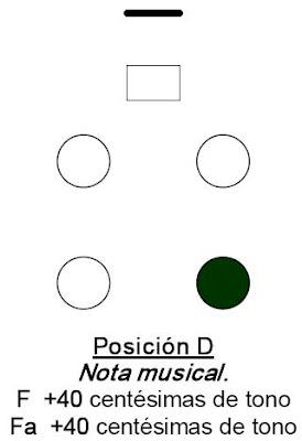 Análisis Acústico de un Silbato Prehispánico Silbato+D